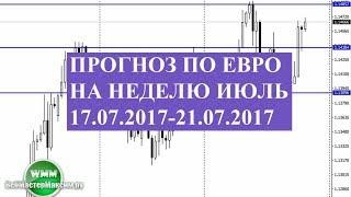 Прогноз по евро на неделю июль 17.07.2017-21.07.2017. Неужели на юг?