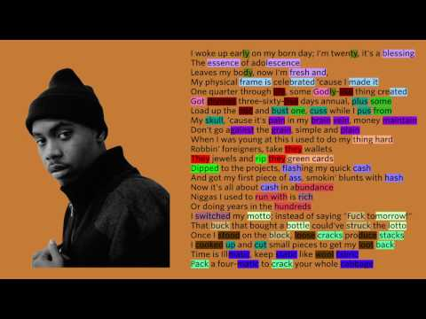 Nas, AZ - Life's a Bitch | Rhyme Scheme
