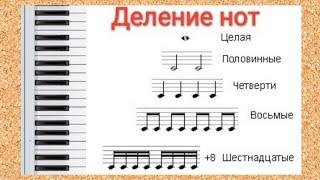 Урок 13. Уроки игры на фортепиано и сольфеджио. Деление нот. Длительности