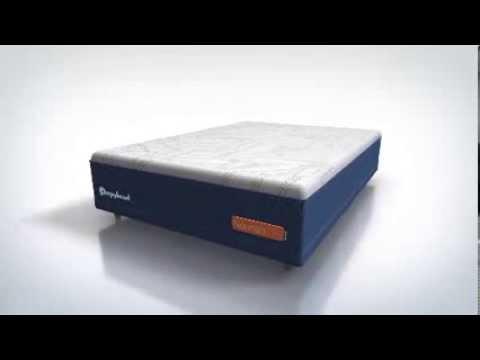 Sleepyhead Nourish Beds At Beds R Us