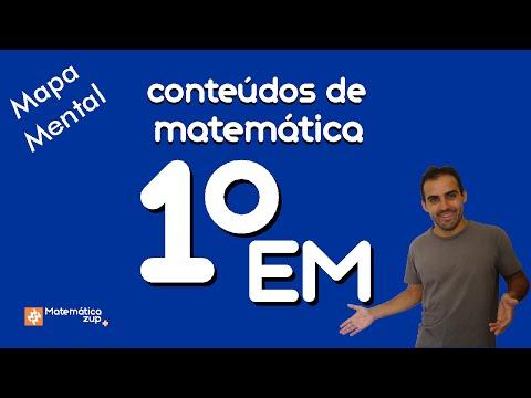Vídeo Materias estudadas no curso de psicologia