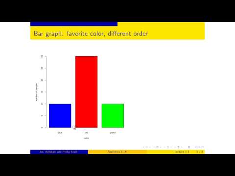 UCBerkeleyX: Introduction to Statistics: Descriptive Statistics - Stat2.1x: Part  3