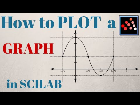 How to plot 2D graphs in Scilab [TUTORIAL]