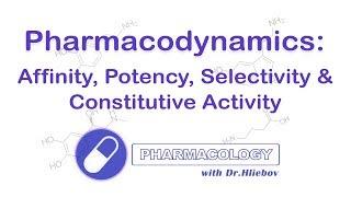 Pharmacodynamics, Affinity, Potency, Selectivity, Constitutive Activity of Receptors