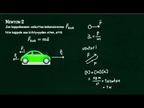 FY1 Newtonin toinen laki