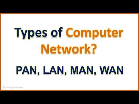 Types Of Networks (PAN, LAN, MAN, WAN) In Hindi