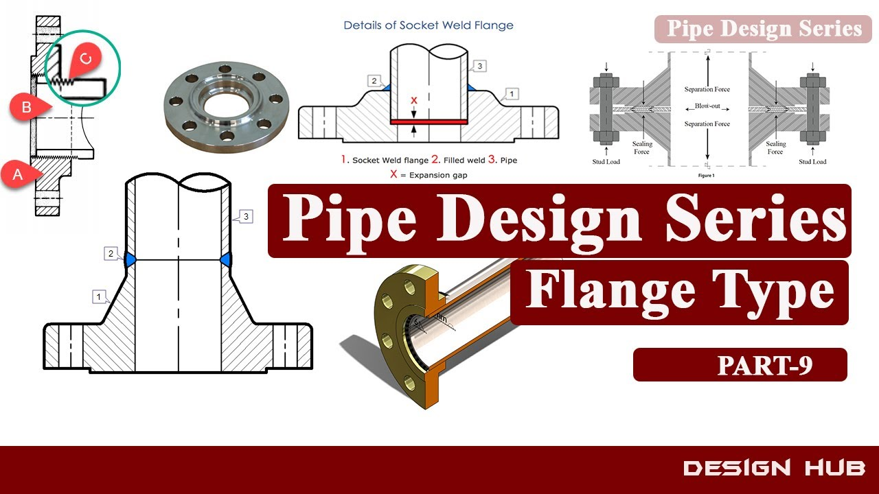 hight resolution of pipe design series flange type part 9