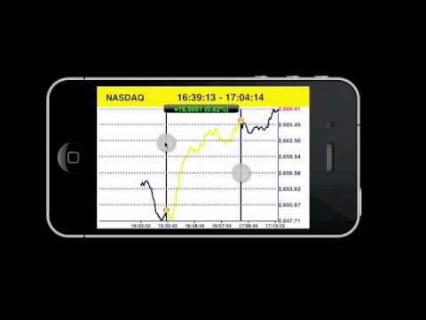 Apple iphone binary options