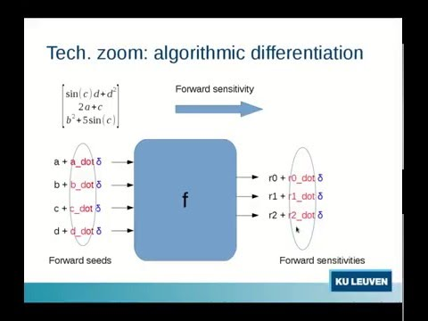 High-level view of AD (algorithmic differentiation)