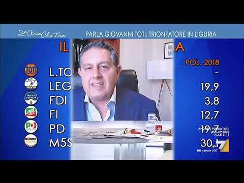 """Giovanni Toti: """"Salvini si tolga la maglietta della Lega, la mia è un'intervista affettuosa e ..."""