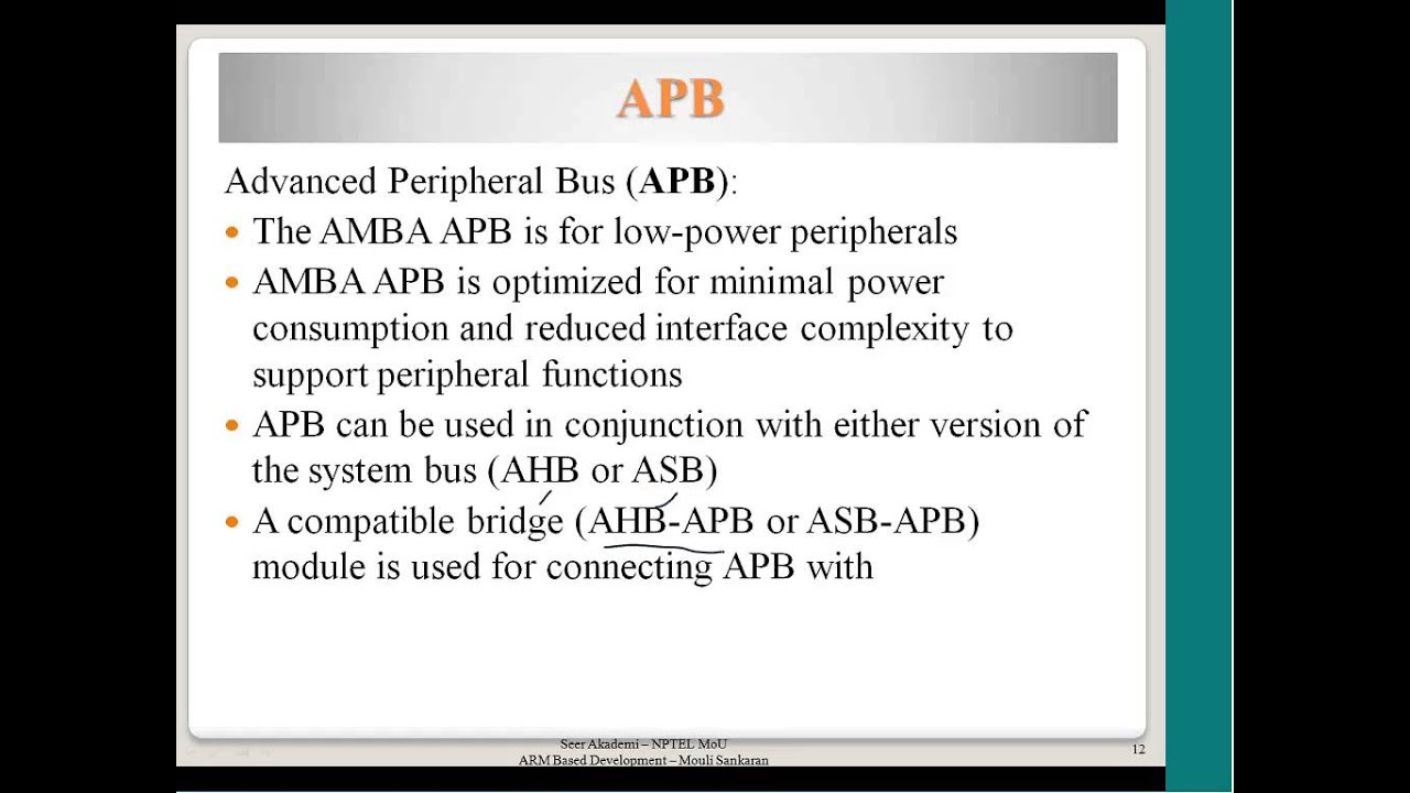 AMBA Overview, Typical AMAB Based Microcontroller, AHB bus features, AHB  Bus transfers
