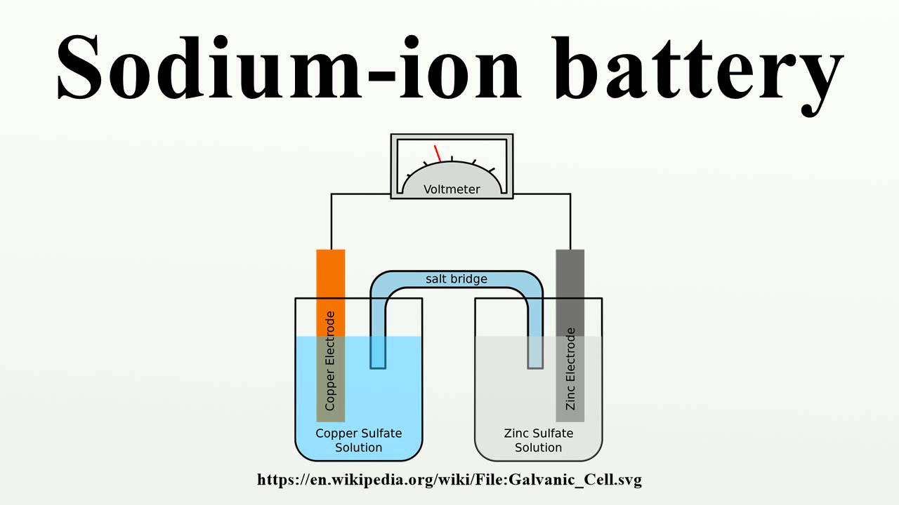 Image Gallery sodium ion