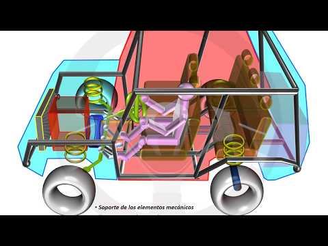 INTRODUCCIÓN A LA TECNOLOGÍA DEL AUTOMÓVIL - Módulo 2 (4/12)