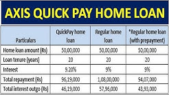 Axis New Home Loan Quick Pay