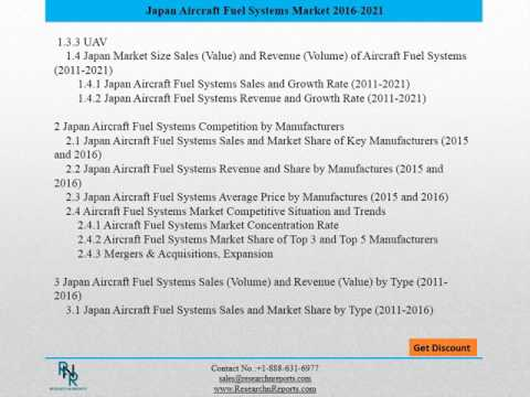 Japan Aircraft Fuel Systems Market Trends, Challenges and Growth Drivers Analysis 2017.