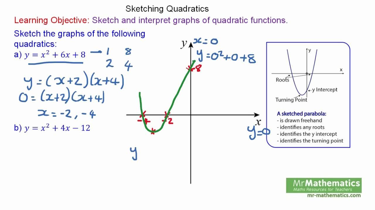 How To Sketch Quadratic Graphs For GCSE Mathematics - YouTube