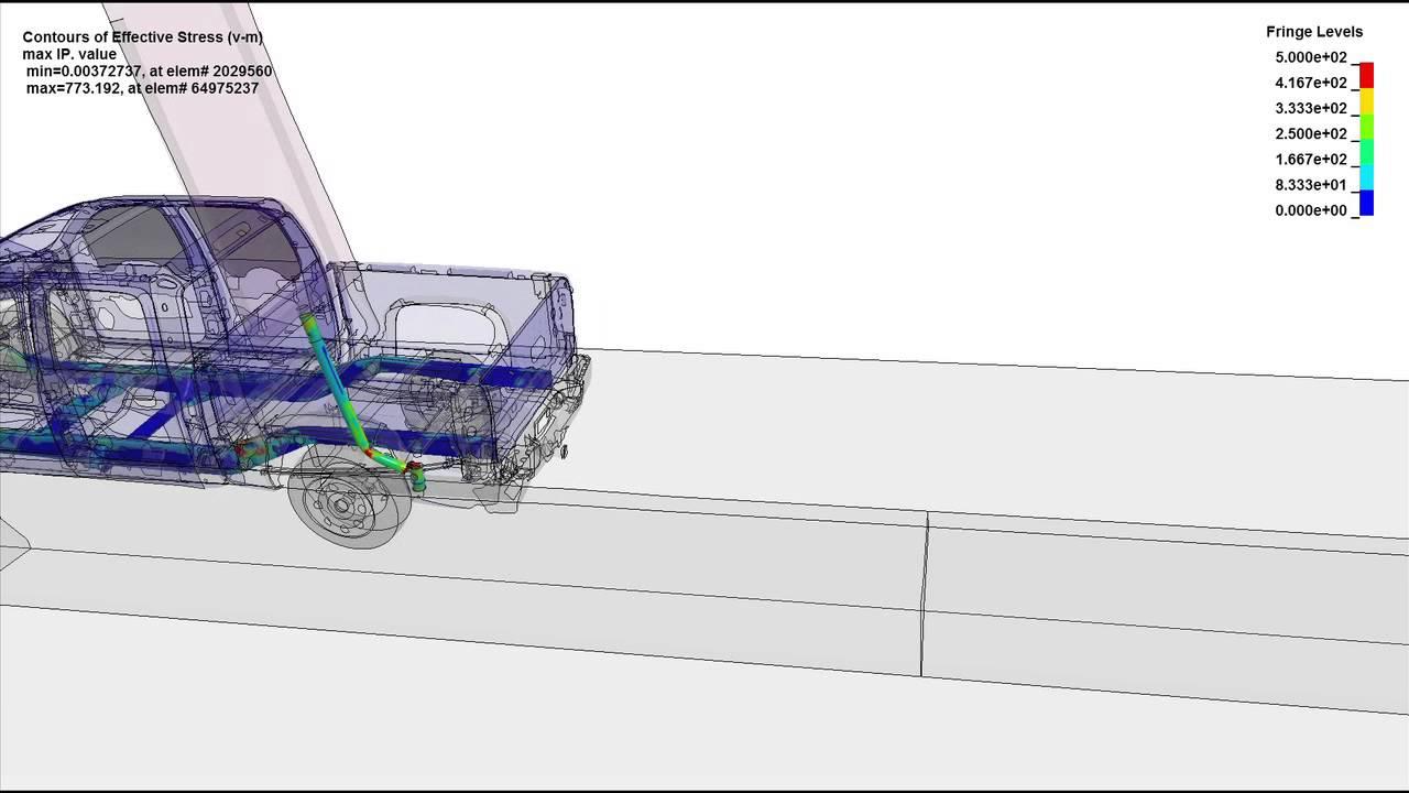 Simulated Crash Testing - YouTube