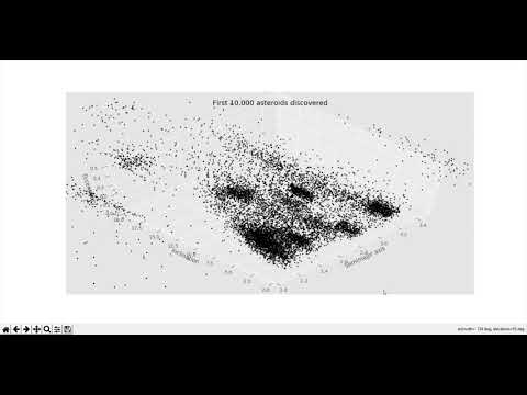 3D graph of first 10K asteroids discovered