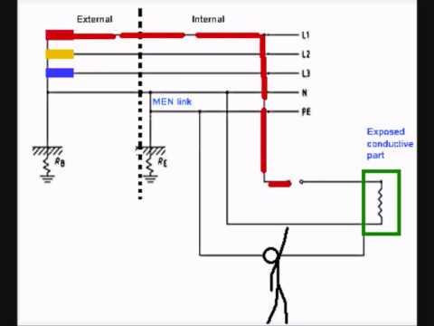Rcbo Wiring Diagram Australia Axial Skeleton Skull How Rcd's Work - Youtube