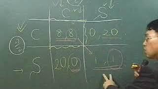 맨큐의 경제학 동영상 강의 18