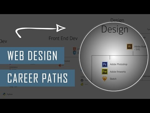 Web design career paths