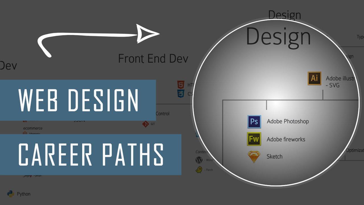 Web design career paths - YouTube