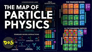 The Map of Particle Physics   The Standard Model Explained