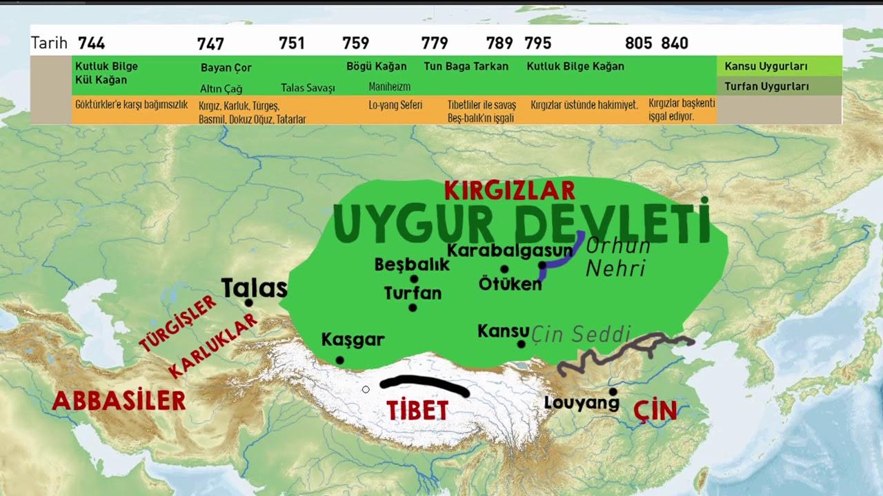 Uygurlar- Uygur Kağanlığı Siyasi Tarihi - YouTube