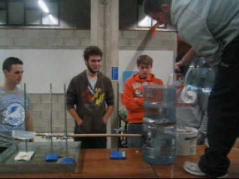 Civil Engineering @ University of Limerick - Year 2 Fluid Mechanics