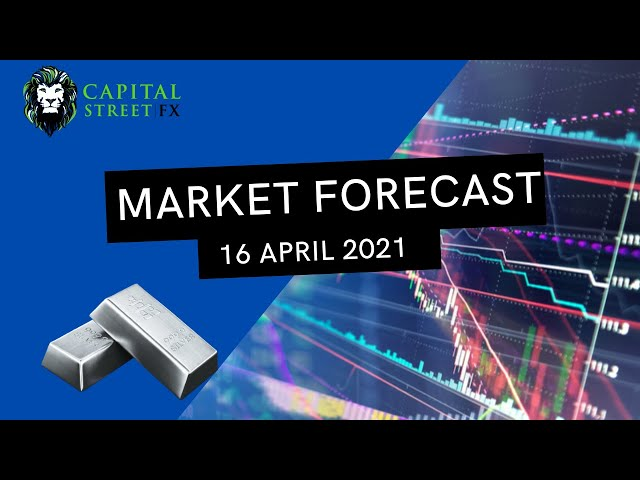 [Silver Price] Technical Analysis By Capital Street FX - April 16, 2021