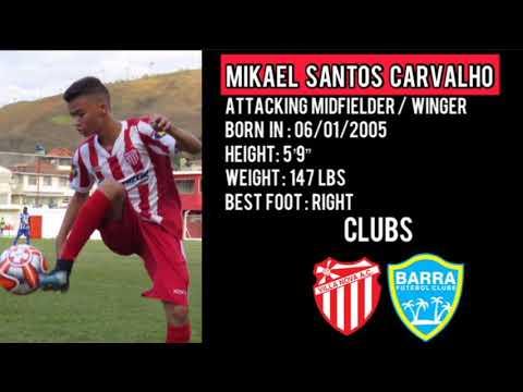 Mikael Santos Carvalho