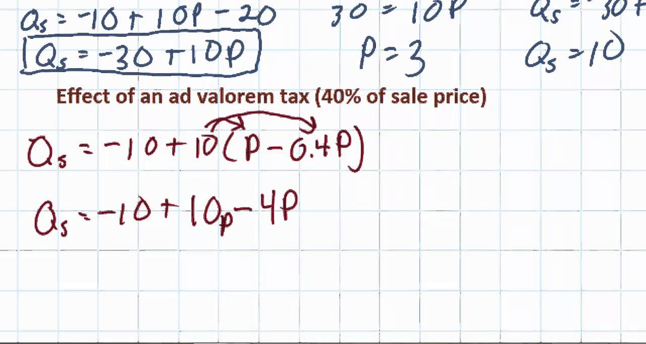Georgia Ad Valorem Tax Calculator >> Indirect Taxes Specific And Ad Valorem Effects On Supply And The