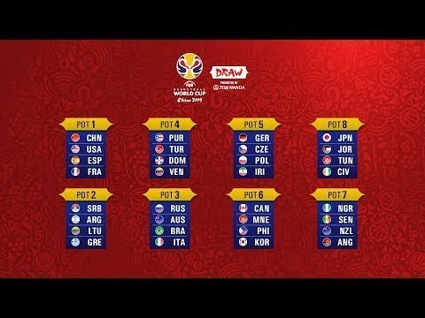 Draw Procedure of the FIBA Basketball World Cup 2019 (VIDEO)