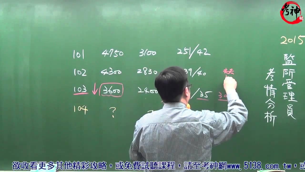 監所管理員考試,重要考情:十年來錄取率最高的年度(盧顧問)【元碩/全錄@考神網】 - YouTube