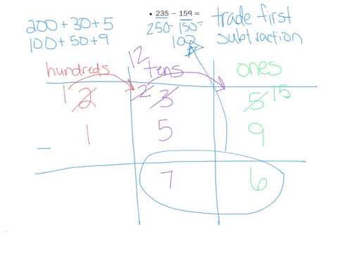 Lesson 1.9 U.S. Traditional Subtraction