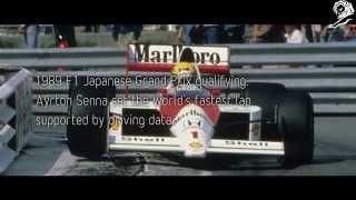 HONDA INTERNAVI - SOUND OF HONDA AYRTON SENNA 1989