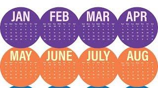 ทายนิสัย ตามเดือนเกิด มกราคม กุมภาพันธ์ มีนาคม พฤษภาคม มิถุนายน