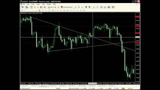 Тех. анализ - Фигуры технического анализа - Симметричный треугольник  (Урок №2 ч.1)