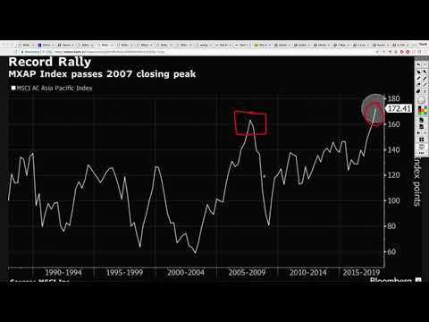China $15 Trillion Problem! China Banking System in High Risk After THIS!