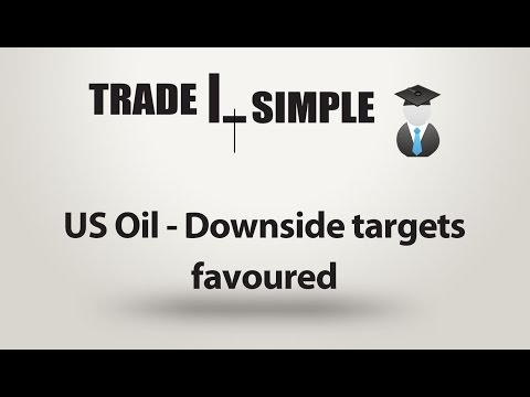 Learn Forex - US Oil - downside targets favoured