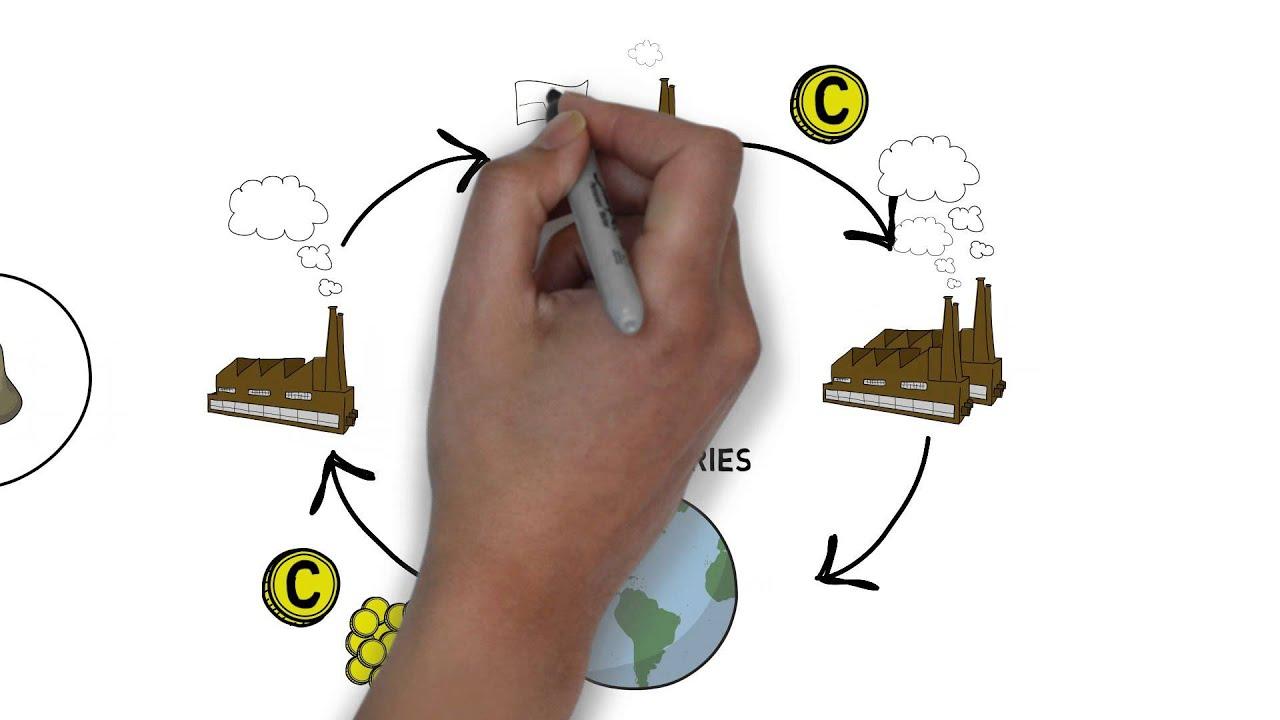 Carbon Credit Definition