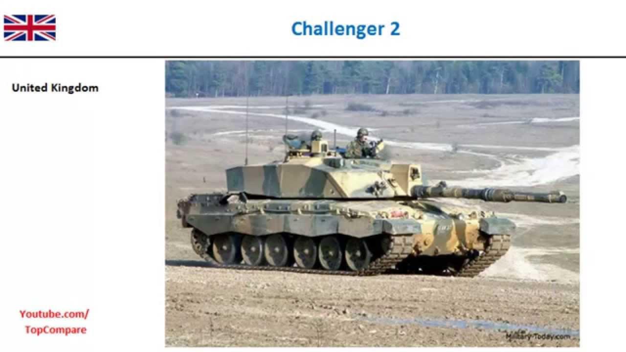 e03a41b24aae Leopard 2 versus Challenger 2