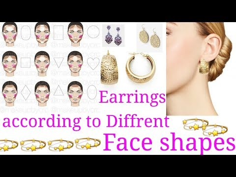 Earrings According To Different Face Shapes| Kanika Jain