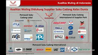 Download Video Service Mobil Wuling MP3 3GP MP4