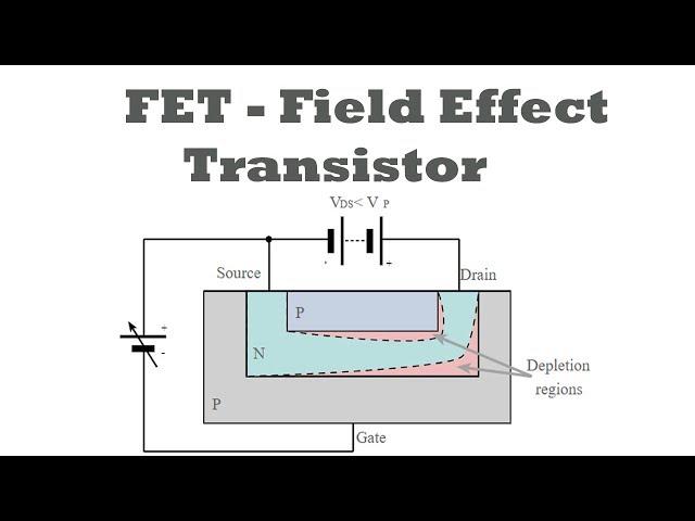 FET - Field Effect Transistor in Bangla | ফিল্ড ইফেক্ট ট্রানজিস্টর | Voltage Lab