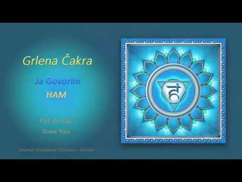 Grlena Čakra / Throat Chakra - Usklađenost sa Kreacijom