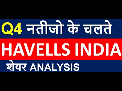 HAVELLS INDIA Q4 Results 2020   HAVELLS INDIA Stock Analysis   HAVELLS INDIA Share News   HAVELLS