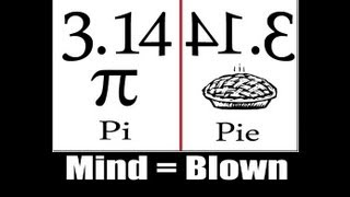 What is Pi and Proof that it equals 3.14159265....