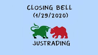 Closing Bell: Day Trading (1/29/2020), U.S stock market