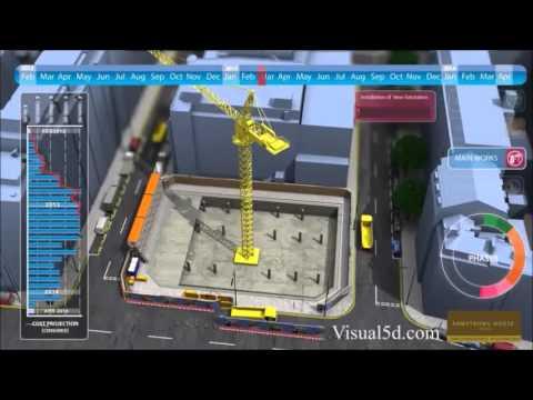 4D BIM for Project Management